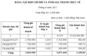 B%E1%BA%A3ng THCPTGTTT d%C3%A9p A1 pp T%E1%BB%B7 l%E1%BB%87 300x193 Tính giá thành sản phẩm theo phương pháp tỷ lệ