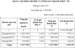 B%E1%BA%A3ng THCPTGTTT d%C3%A9p A2 pp T%E1%BB%B7 l%E1%BB%87 300x192 Tính giá thành sản phẩm theo phương pháp tỷ lệ