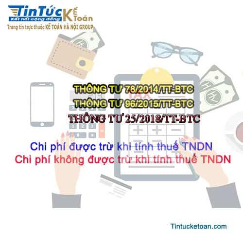 Các khoản chi phí được trừ và không được trừ khi tính thuế TNDN 2018