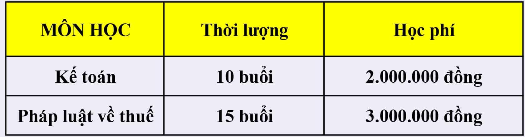 Lớp ôn thi đại lý thuế tại Thái Bình